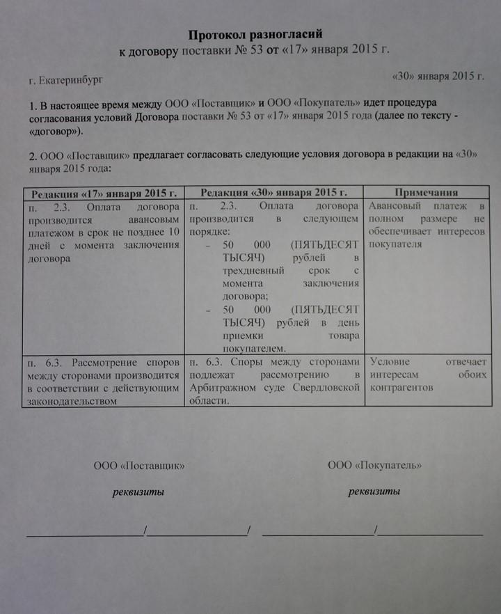 правильное составление протокола разногласий к договору